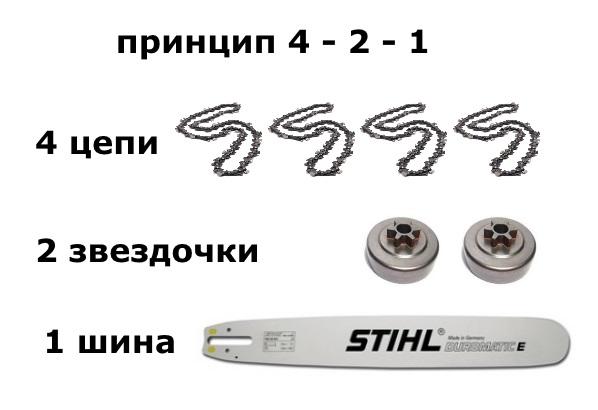 Правило 4-2-1